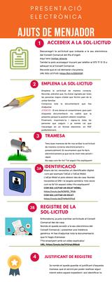 Infografia beques menjador (1).png